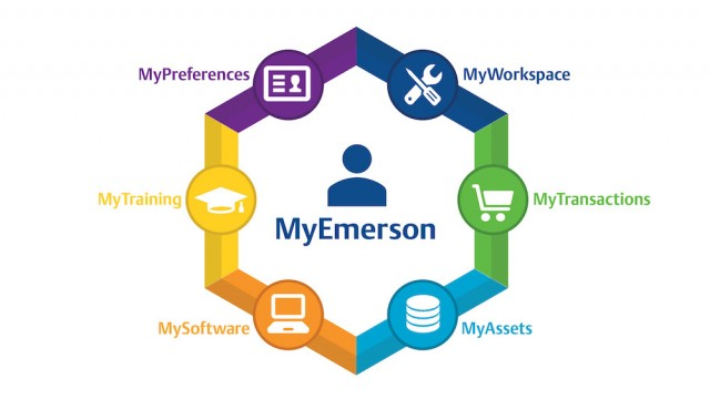 new-emerson-personalized-digital-experience-transforms-work-processes-en-us-5982774.jpg